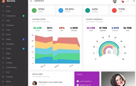 Decima-Angular 4&Bootstrap 4管理模板