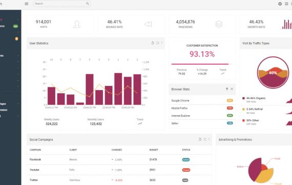 杰森-多用途Bootstrap管理仪表板模板