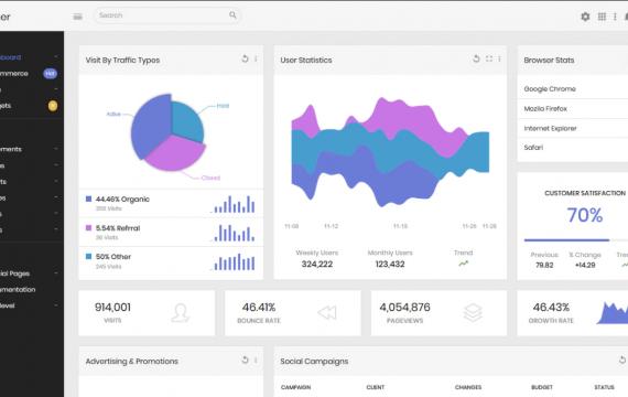 Elmer-多用途Bootstrap管理仪表板