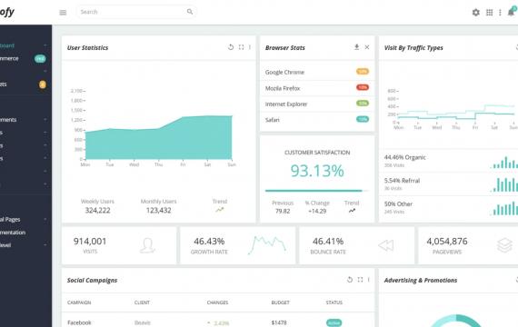 高飞-多用途Bootstrap管理仪表板