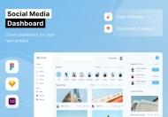 社交媒体仪表板