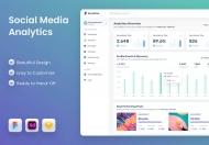 社交媒体分析仪表板 UI 模板