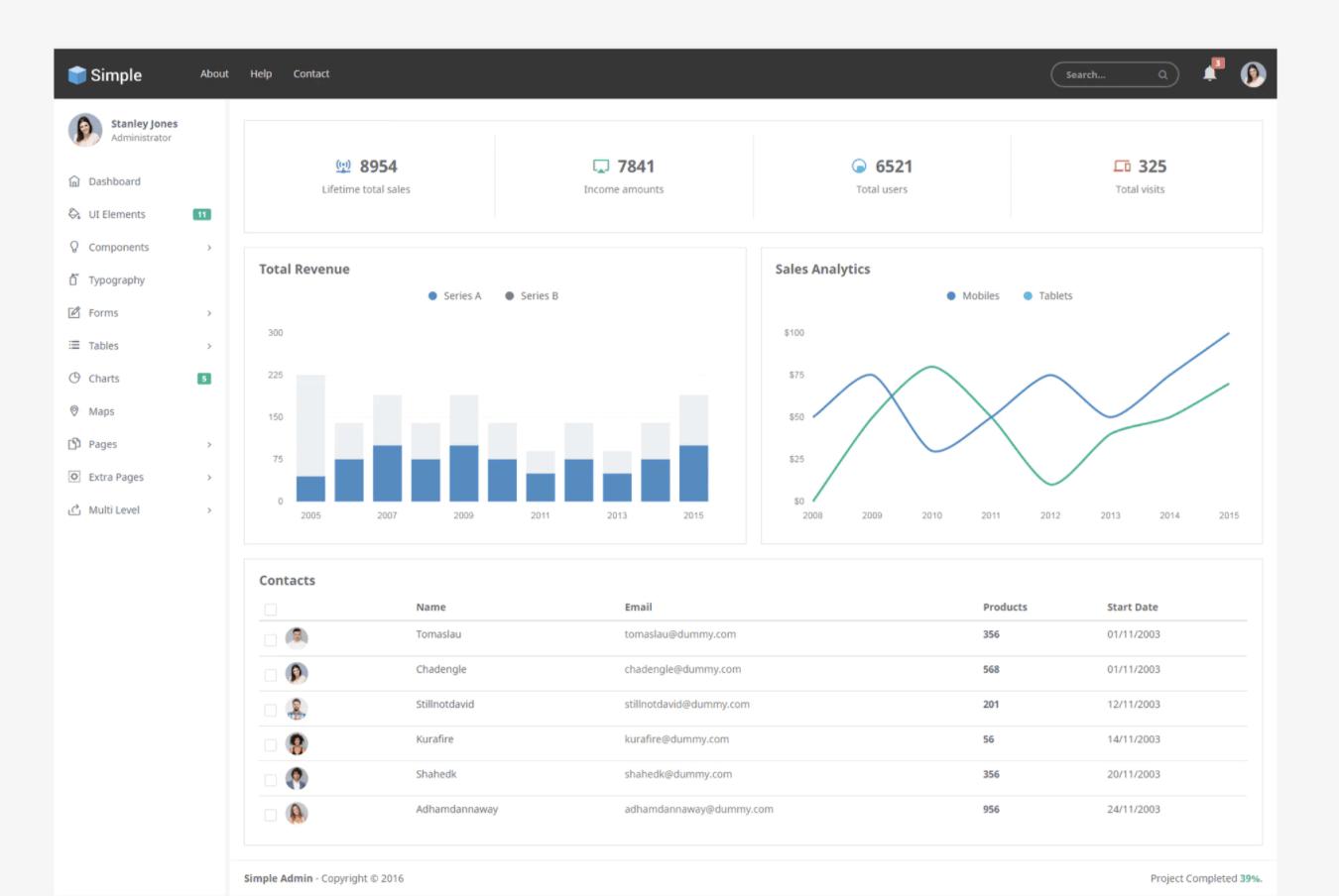 SimpleAdmin-响应式管理模板