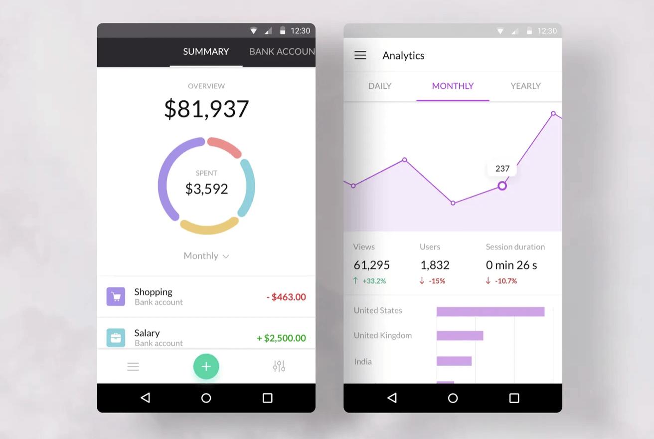 图表ui模板Android