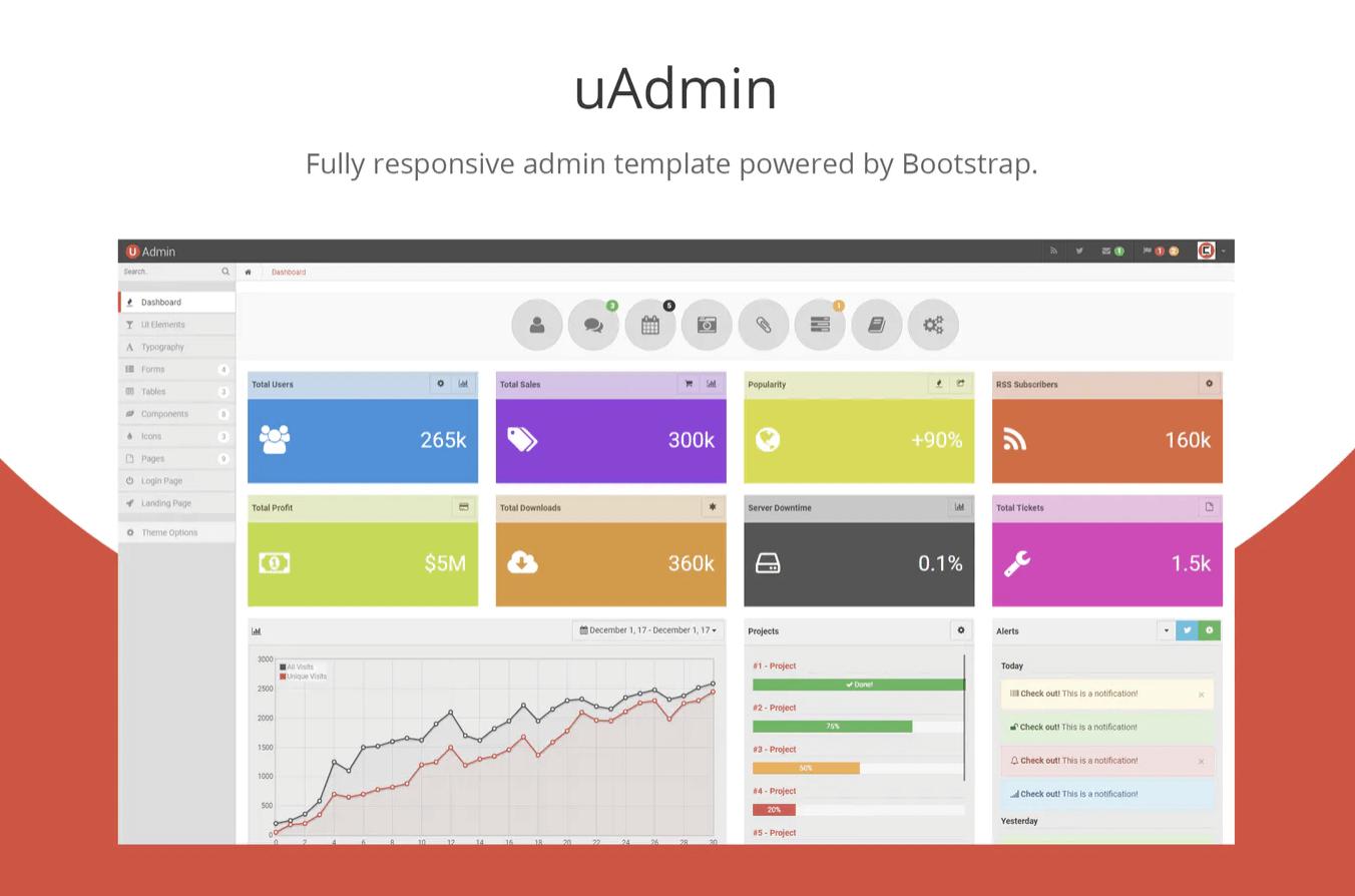 uAdmin-引导管理模板