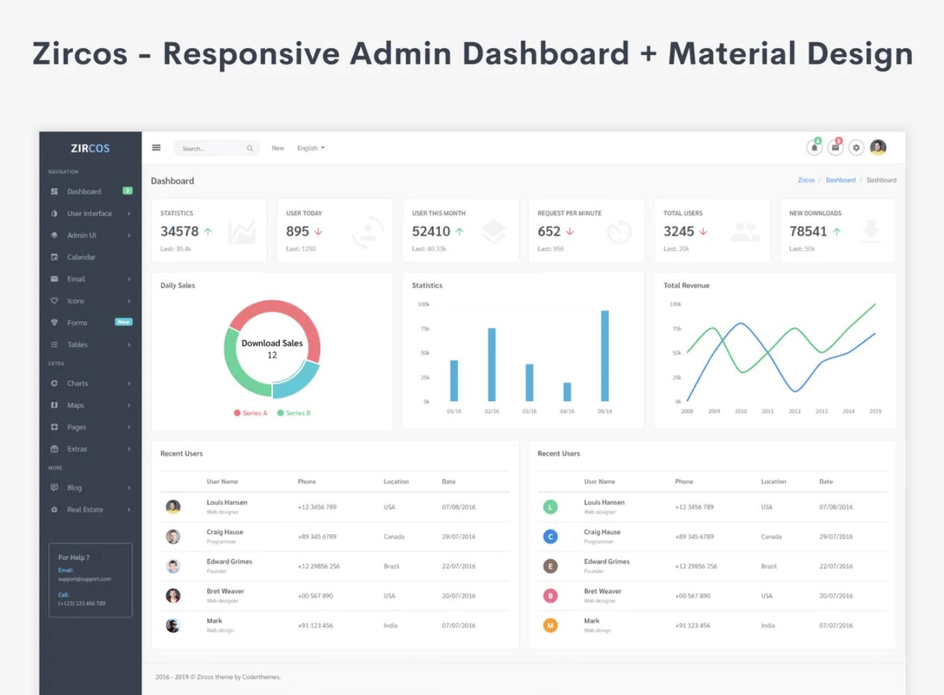 Zircos-管理仪表板+物料设计