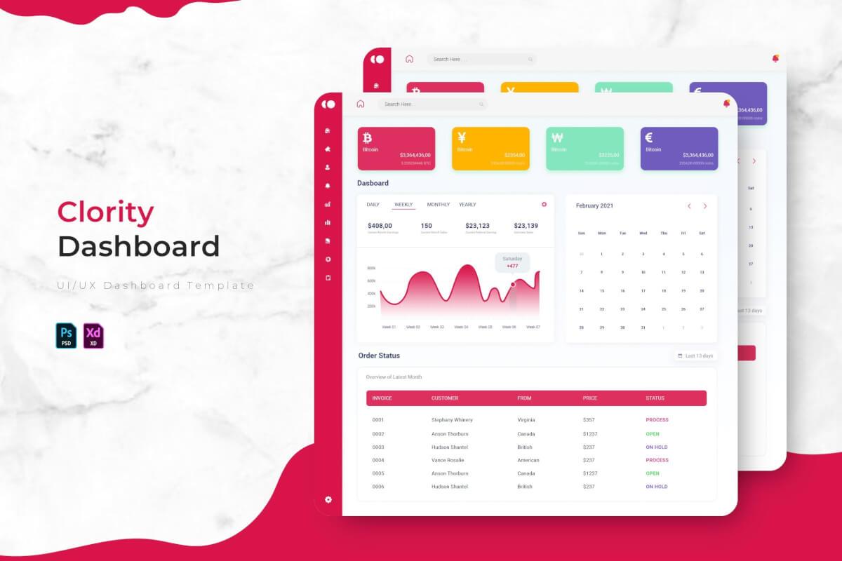 金融开票网站后台管理仪表盘UI设计模板