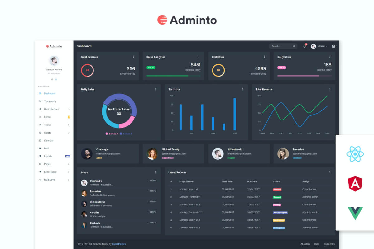 Adminto-后台管理和仪表板模板