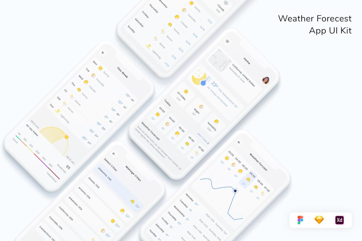 天气预报应用程序 UI 套件