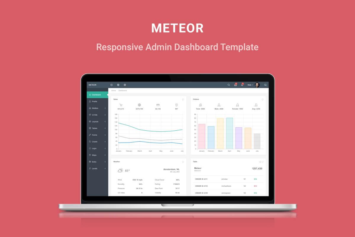 Meteor-响应式后台管理仪表板模板